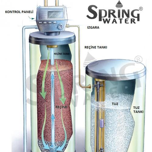 Spring Water Dijital Bina Girişi Su Arıtma Cihazı - SW-TRAVERTEN