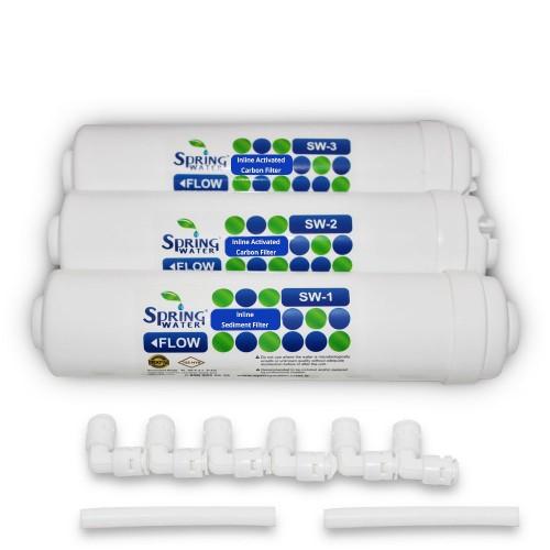 Mersin Su Arıtma Servisi - Tüm Evsel Su Arıtma Cihazları İçin 3 Ön Filtre